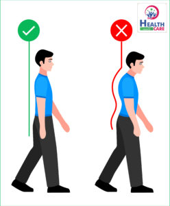 The Ultimate Guide To A Good Posture Health Meets Care